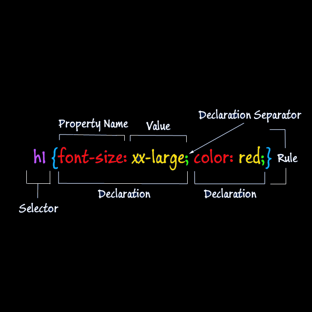 css-syntax-style